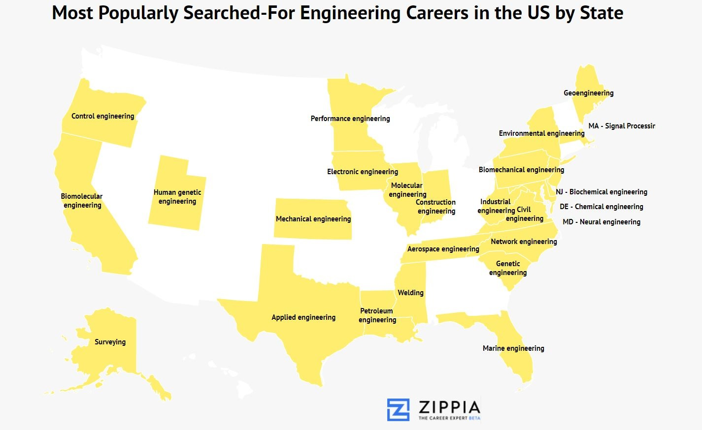 These Are The Most Popular Engineering Branches In Each