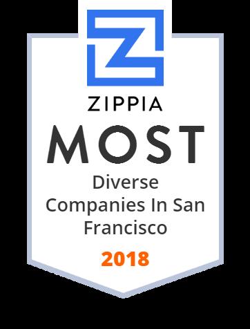 Twitter Zippia Award