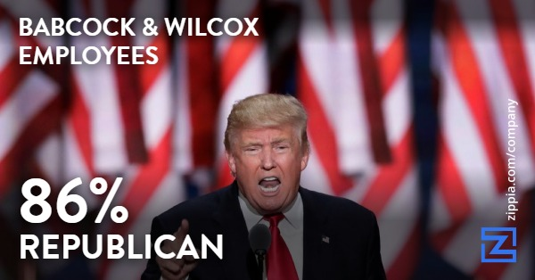 Babcock & Wilcox