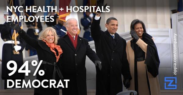 Nyc Health + Hospitals